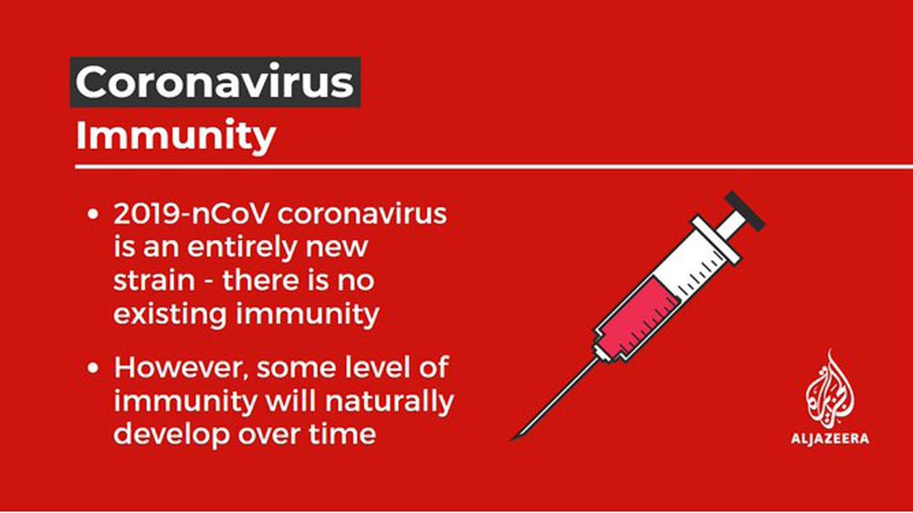 Coronavirus: Immunity