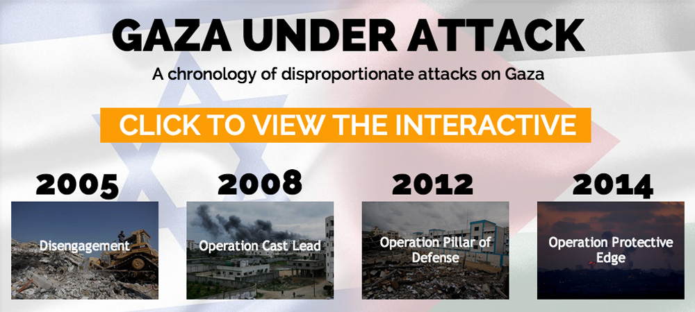Gaza under bombardment