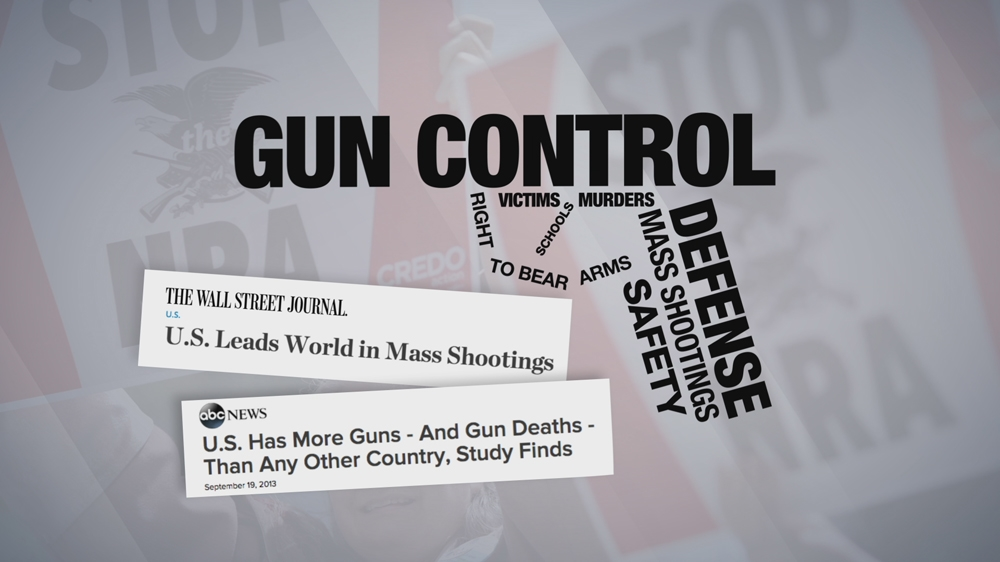 an introduction to an argument against gun control in the united states In the largest seventy-five counties in the united states in 1988, over 89 percent   in debates over gun control, participants almost never attach any weight to this   the strength of the conclusion depends upon the strength of the premises: the .
