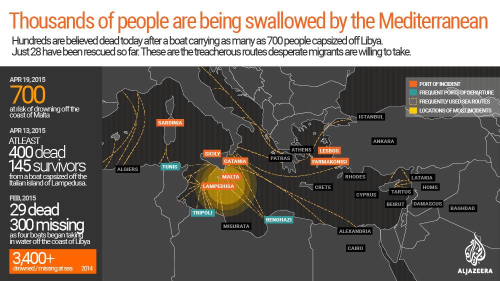 migrants refugees libya italy lampedusa