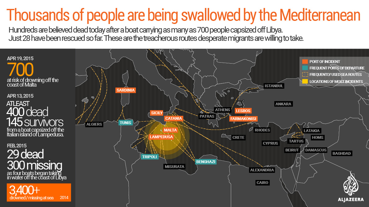 The Ongoing Tragedy Of Migrants And The Mediterranean Al Jazeera
