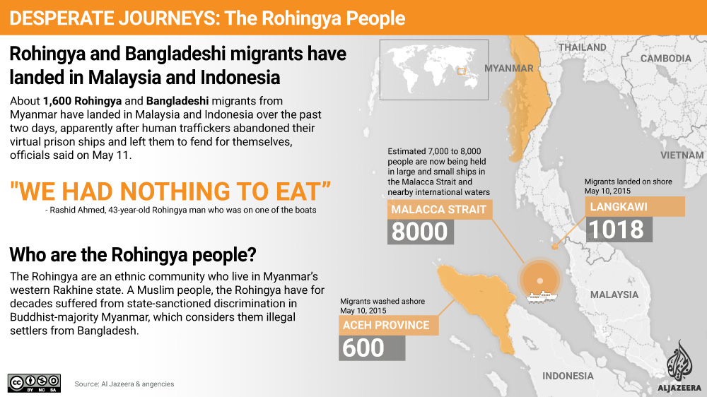 Indonesia to 'turn back Rohingya' boats | News | Al Jazeera