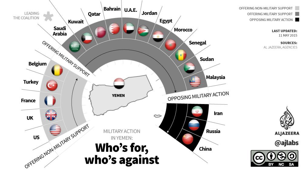 Yemen-bound Iranian ship diverted to Djibouti | News | Al