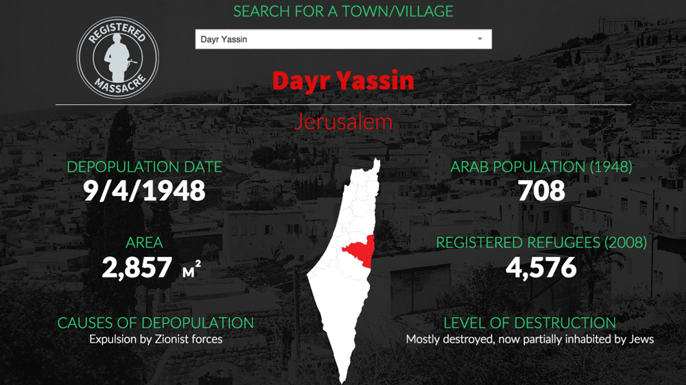 Ethnic Cleansing Today 76