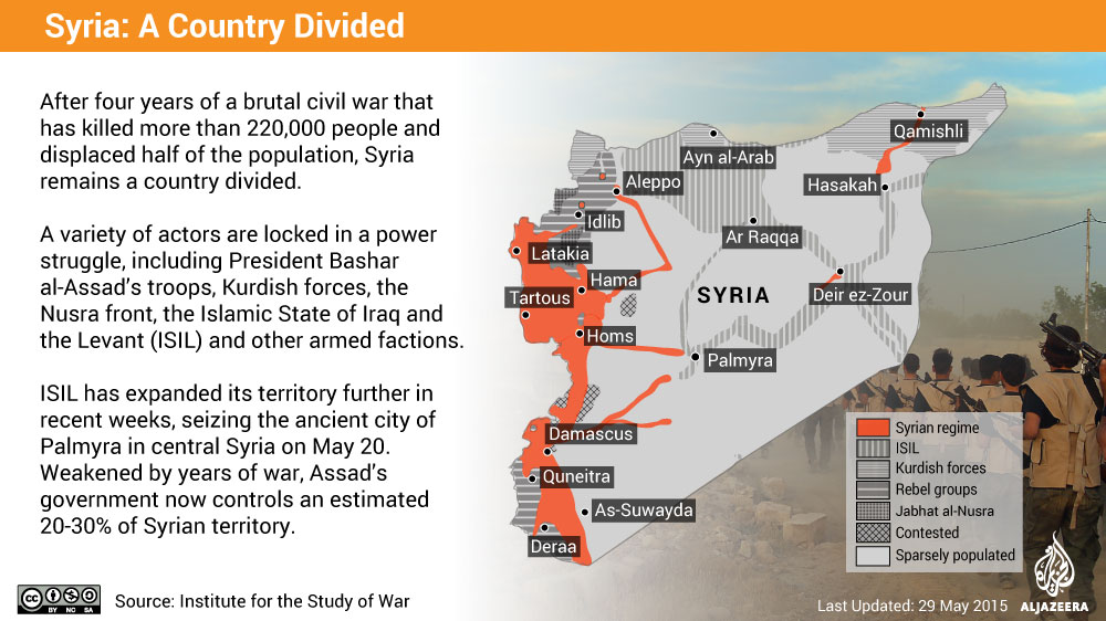 Today The Country Is Split Among Forces Loyal To President Bashar Al Assad Opposition Factions And The Islamic State Of Iraq And The Levant Group