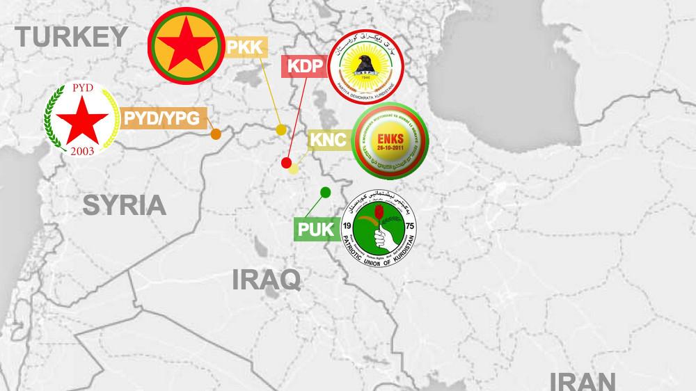 Major kurdish factions al jazeera gumiabroncs Images