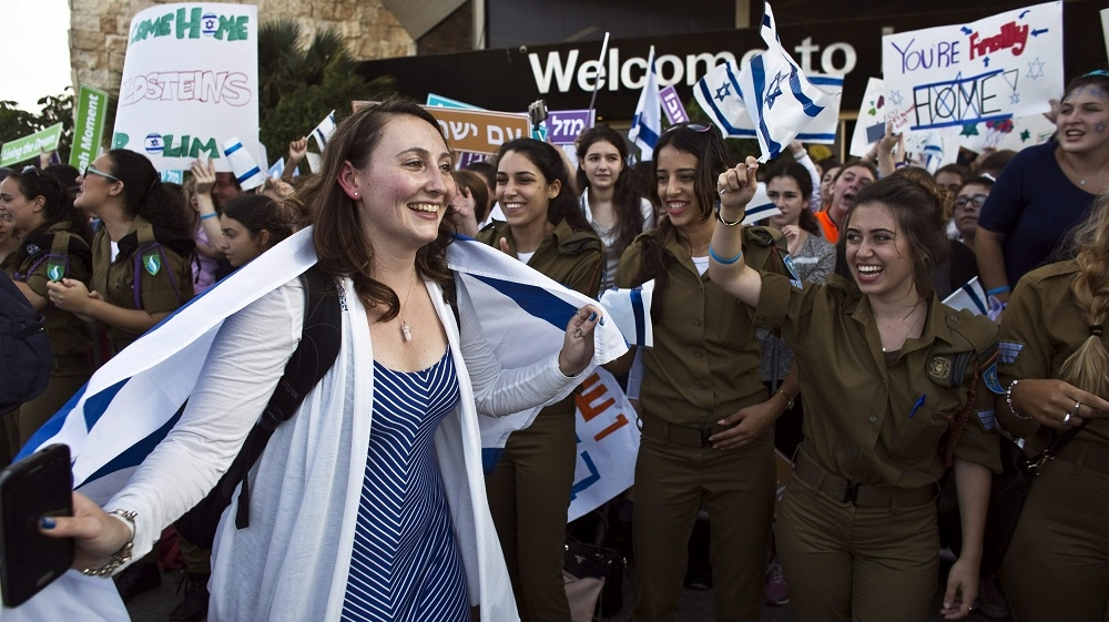should israel be viewed as a Whether to move america's embassy in israel from tel aviv to jerusalem has long been a subject of political debate in the us and abroad it's time now to resolve the debate by recognizing.