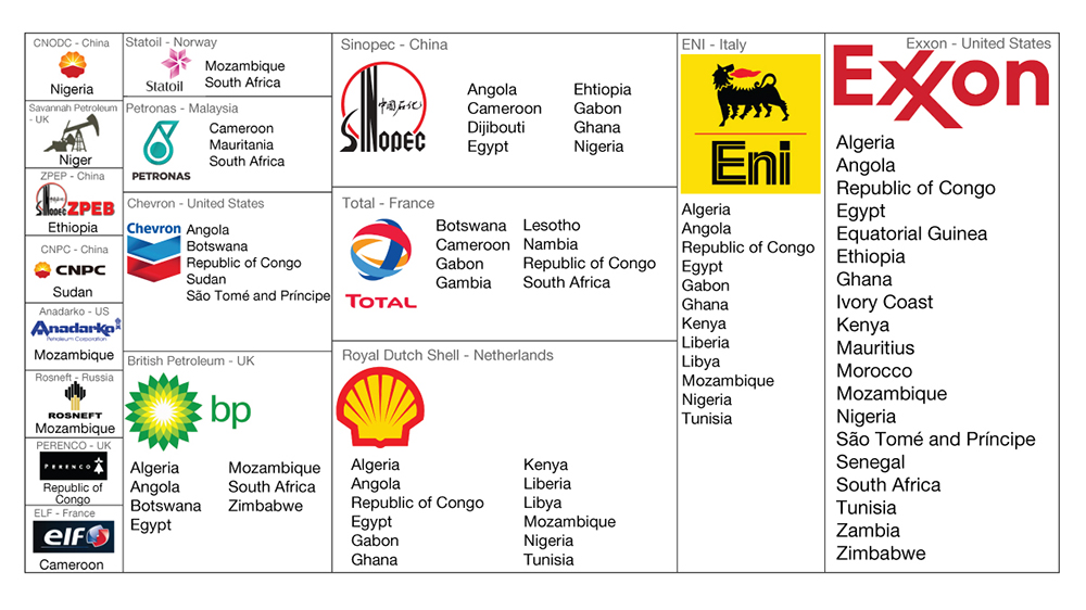 A look at international oil companies operating across the African continent.