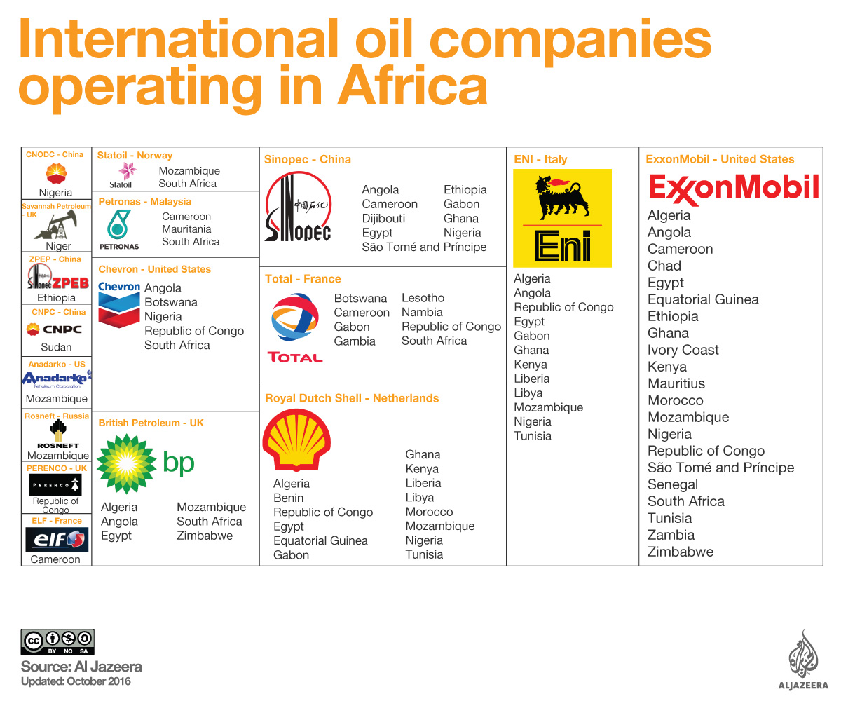 The race for oil and gas in Africa | | Al Jazeera