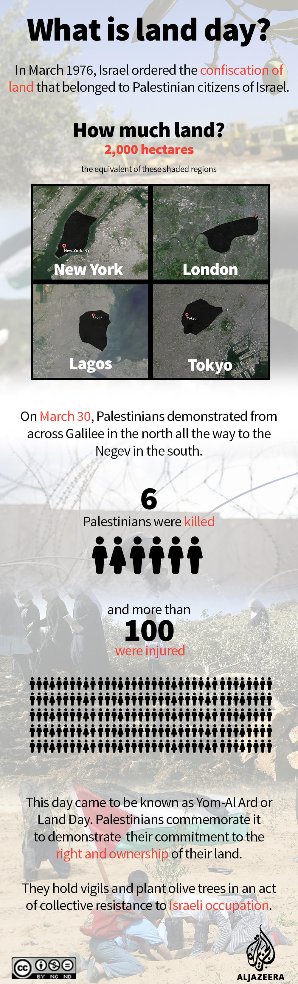 Infographic: What is Land Day Palestine 30 March 1976