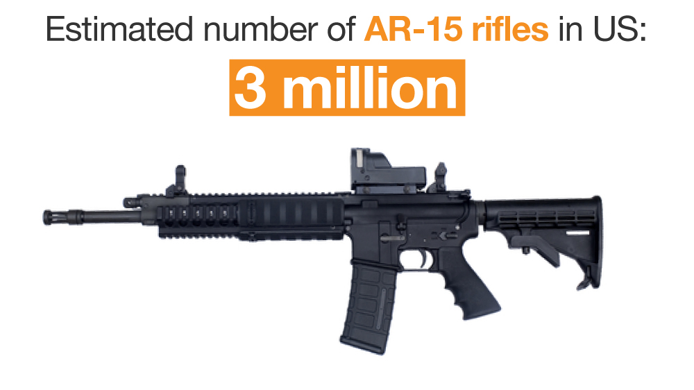 Orlando Shooting The Deadly Legacy Of The AR 15 Rifle