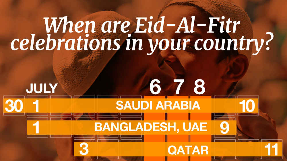 Eid Al-Fitr 2016: How many days is it by country?