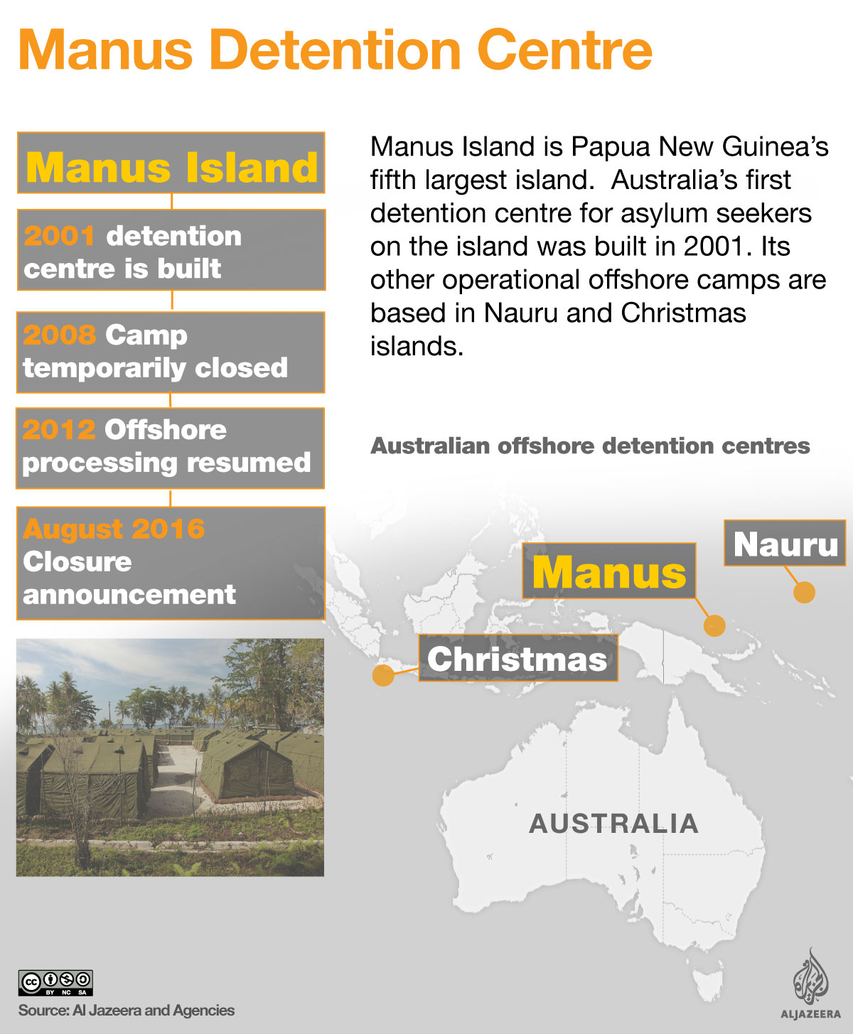 Why is the Manus detention centre being closed? | Papua New Guinea ...