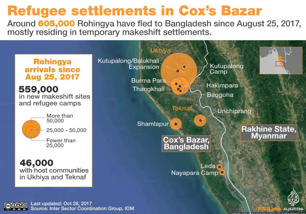 Rohingya crisis explained in maps | Myanmar | Al Jazeera