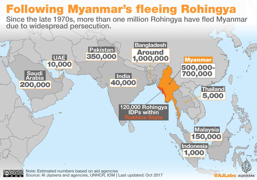 Rohingya crisis explained in maps myanmar al jazeera the majority have taken refuge in bangladesh but other countries in asia and the middle east have also opened their doors to one of the worlds most gumiabroncs