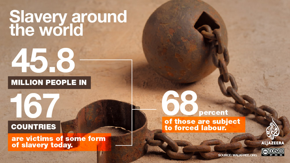 Migrants for sale: Slave trade in Libya   Libya   Al Jazeera