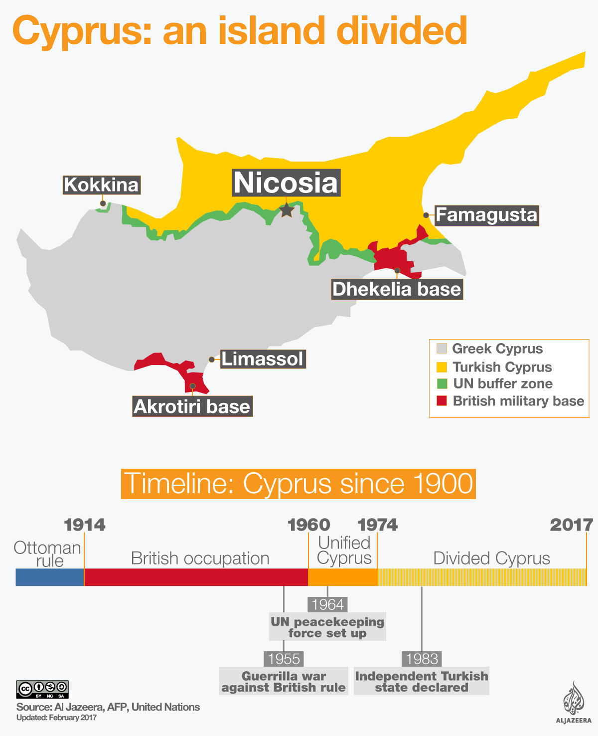 cyprus map timeline infographic