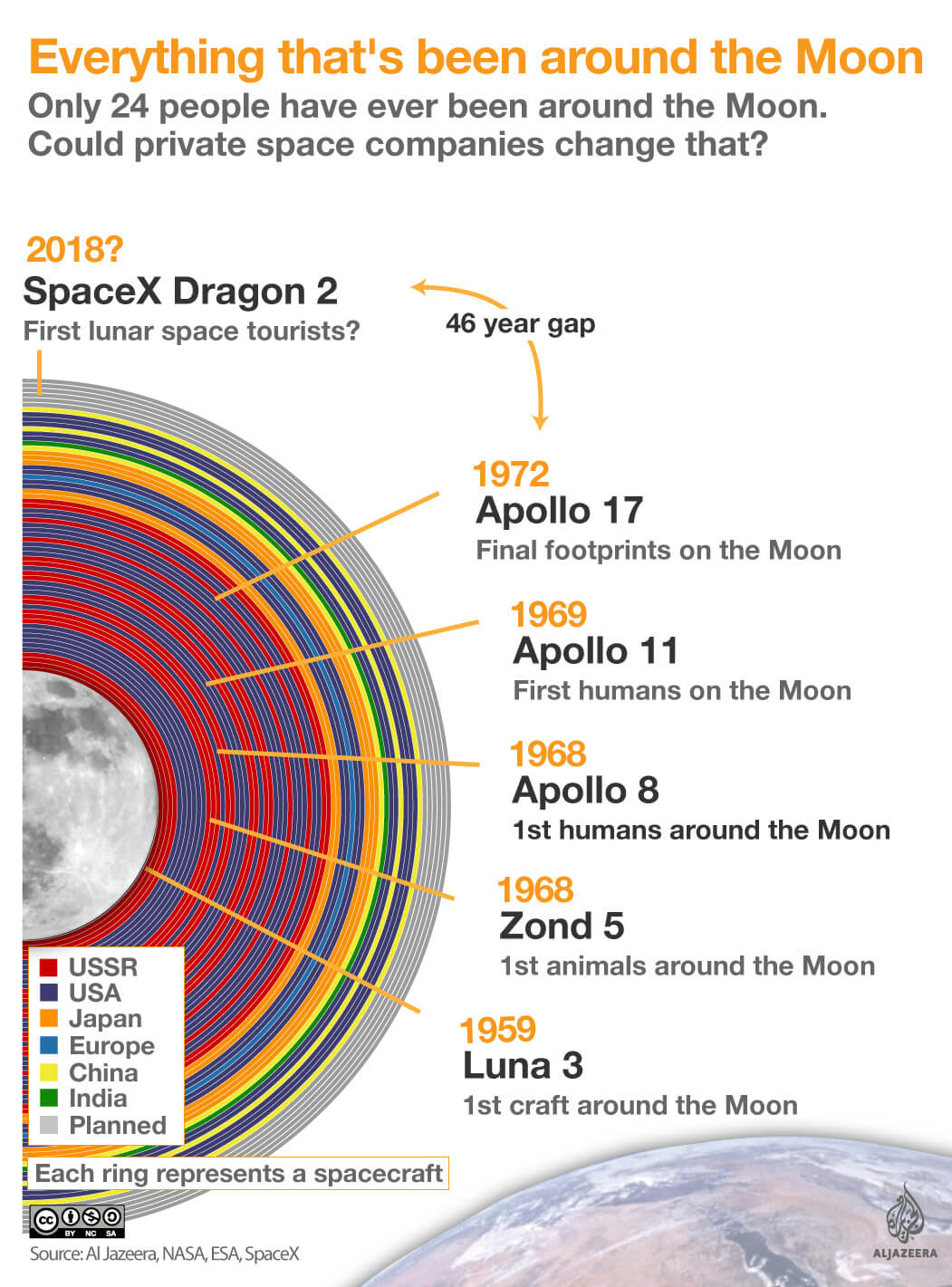 moon spacex infographic space tourism
