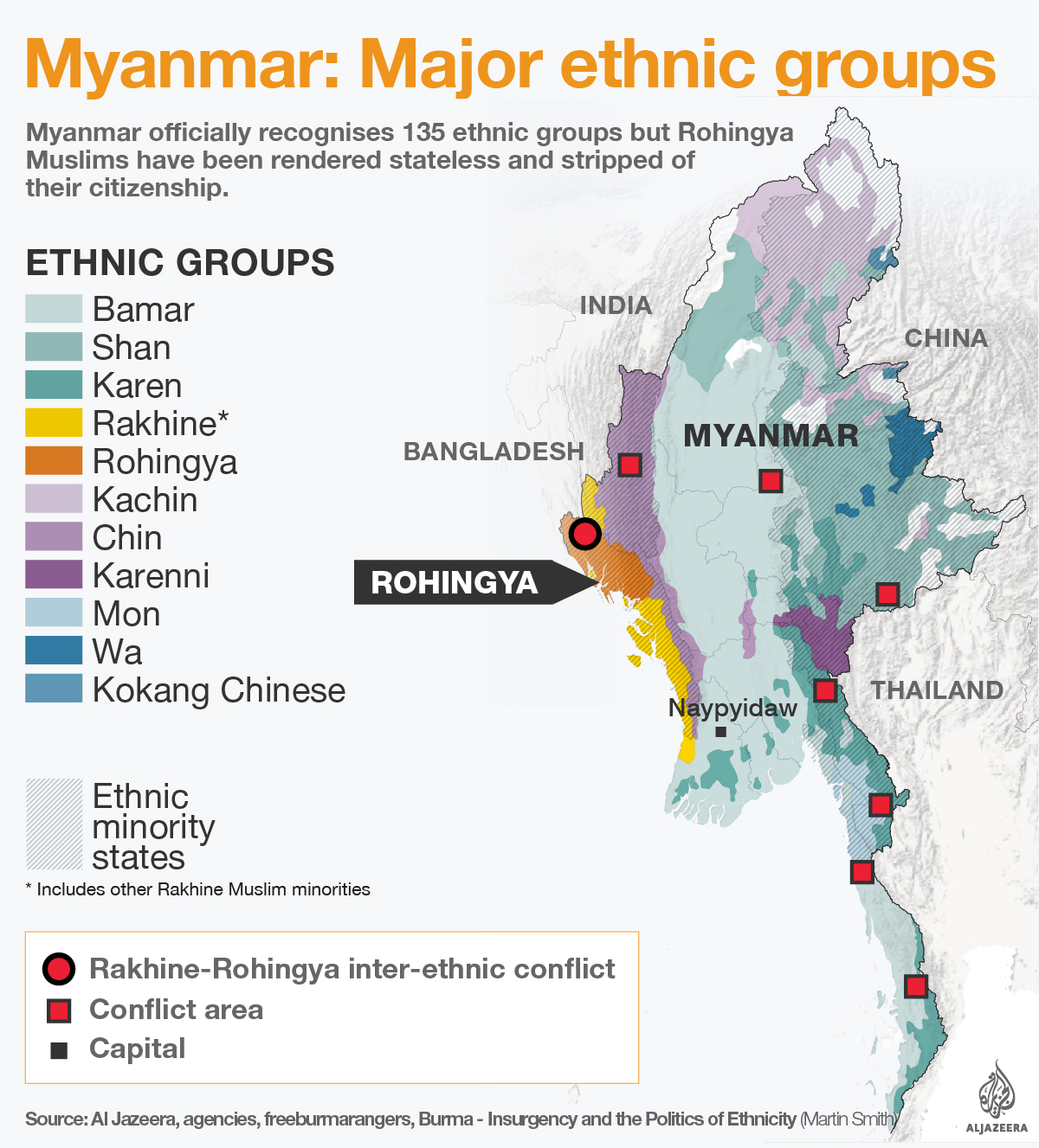 Myanmar Major Ethnic Groups And Where They Live Myanmar Al Jazeera