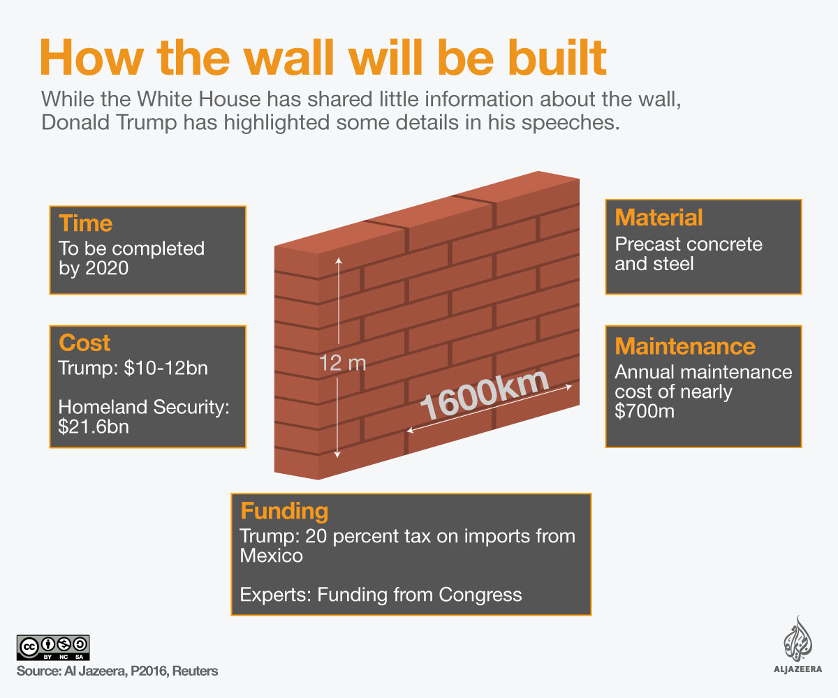 How Trumps Wall Is Affecting Those At The Borders USMexico - Us border wall map with mexico