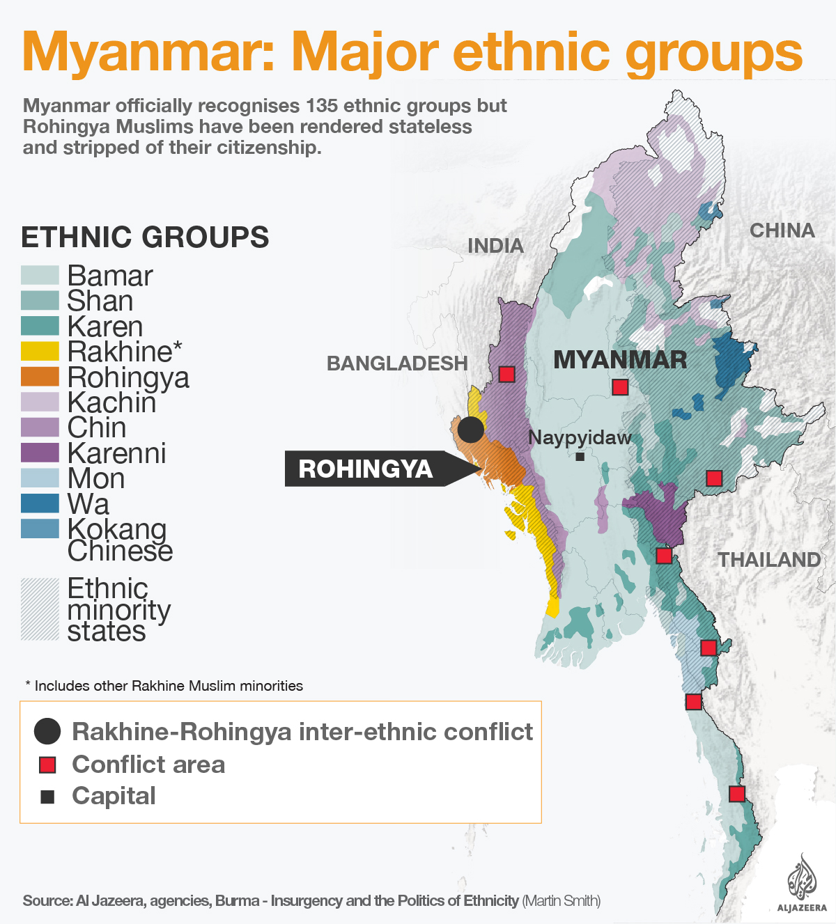 rohingya ethnic groups myanmar muslims infographic