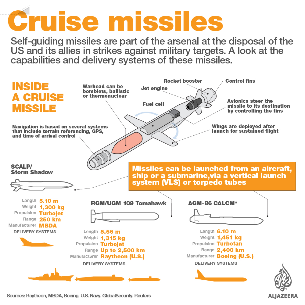 Us Launches Cruise Missiles On Syrian Airbase Syria News