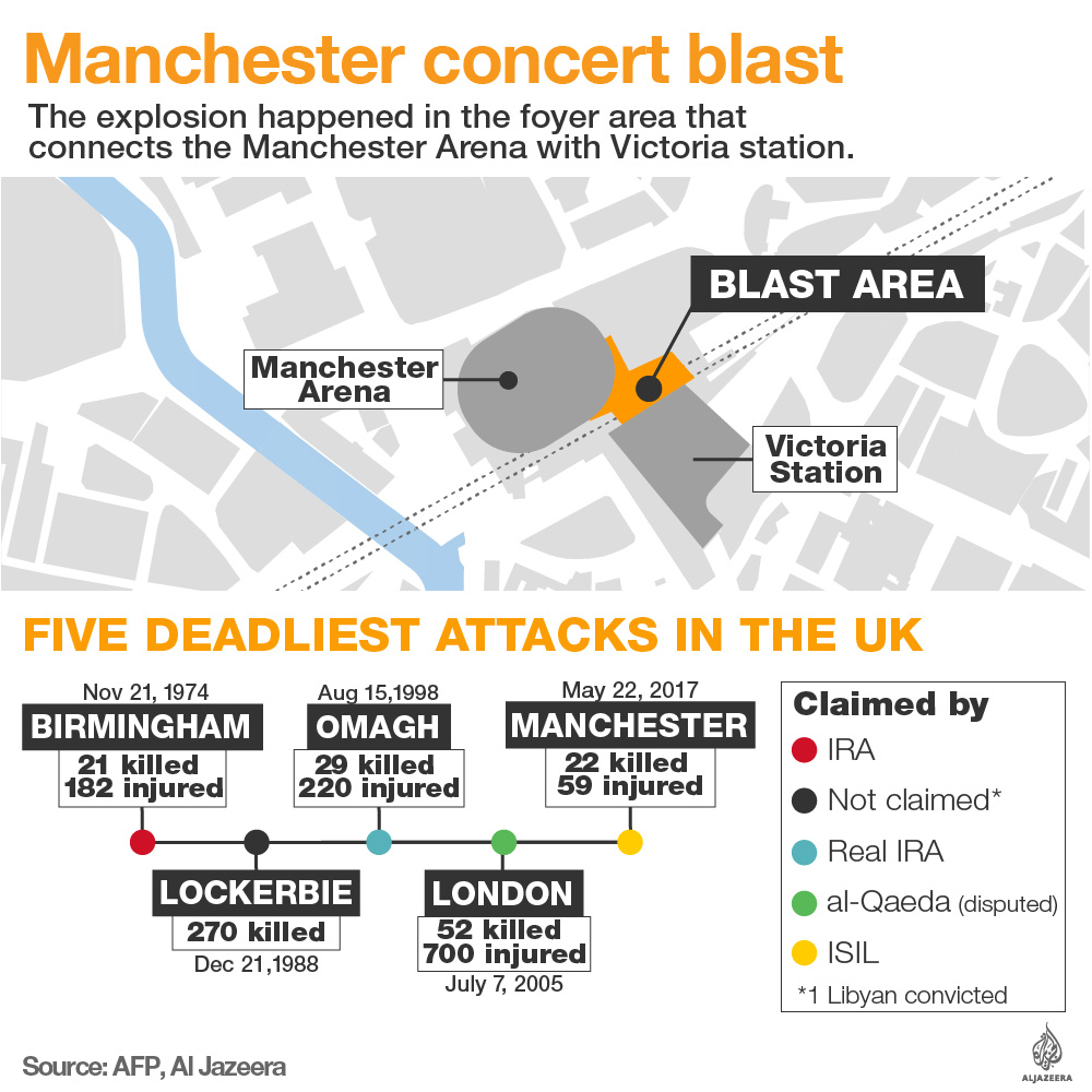 Ariana Grande Concert Killed In Manchester Blast UK News - Map of 98 us designated terrorist groups location