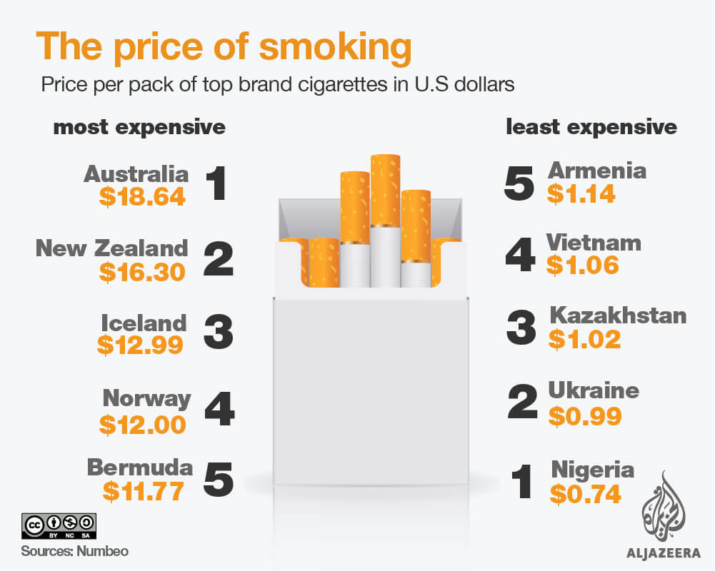 Bond light cigarette price