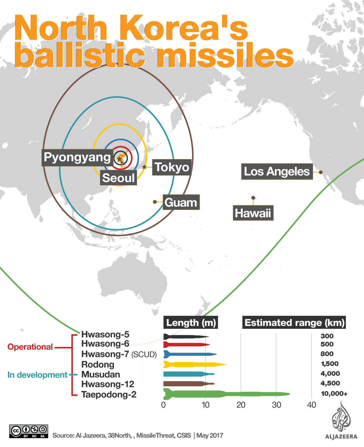 north korea rocket launch infographic