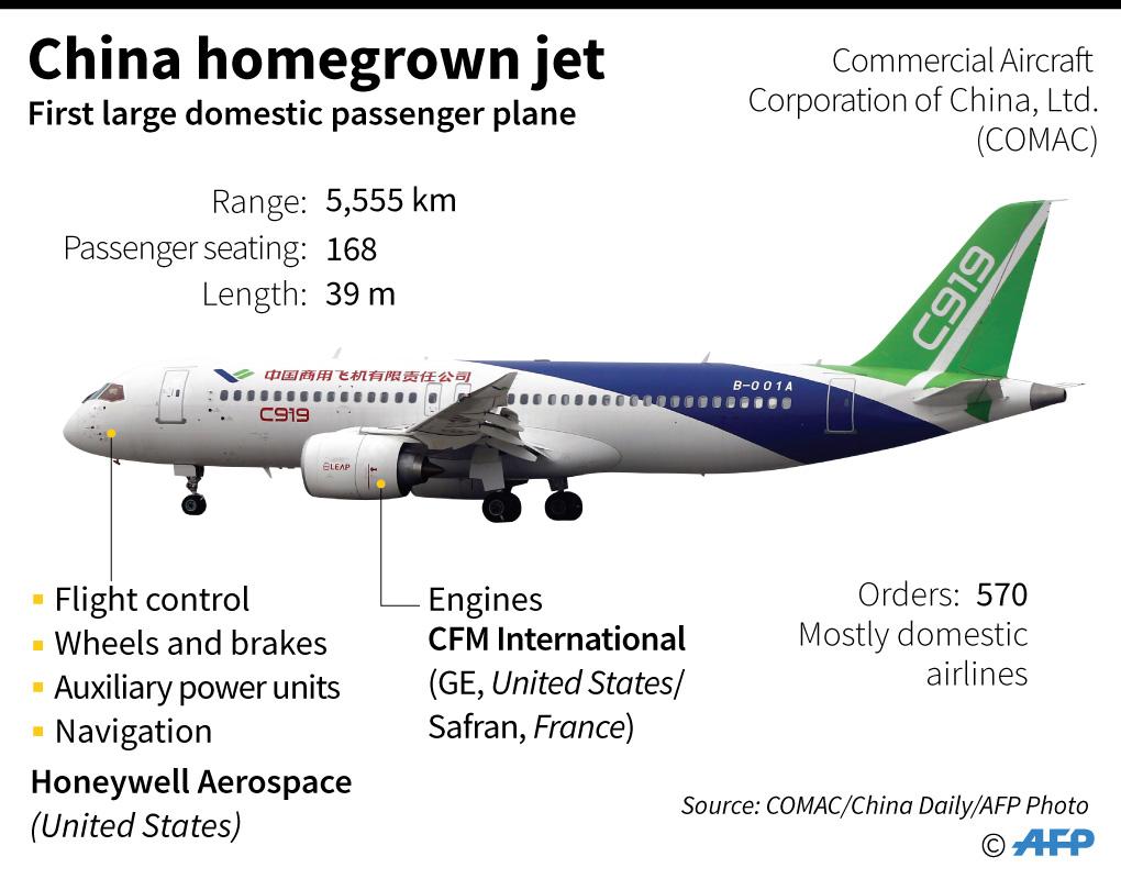 homegrown large passenger plane - 1020×800