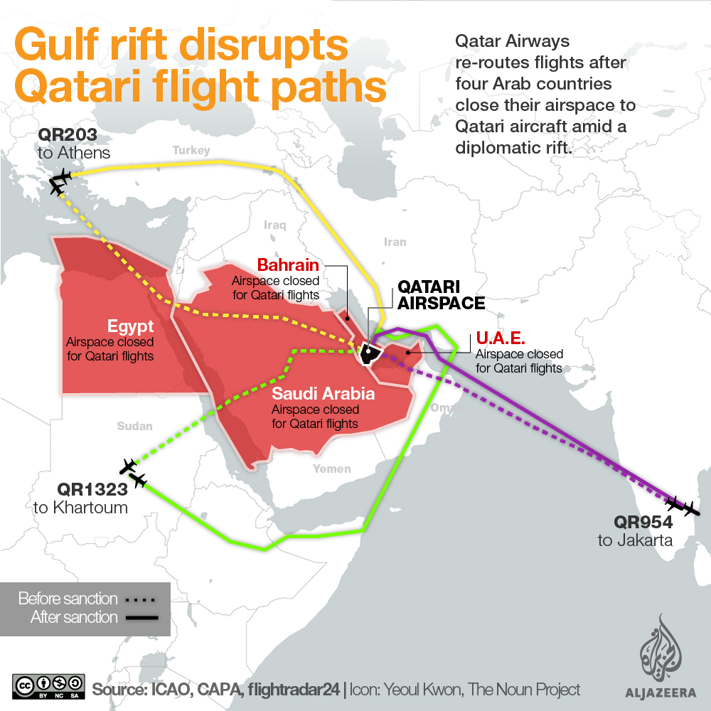 Gulf Blockade Disrupts Qatar Airways Flights Qatar News Al Jazeera - Map of qatar and egypt