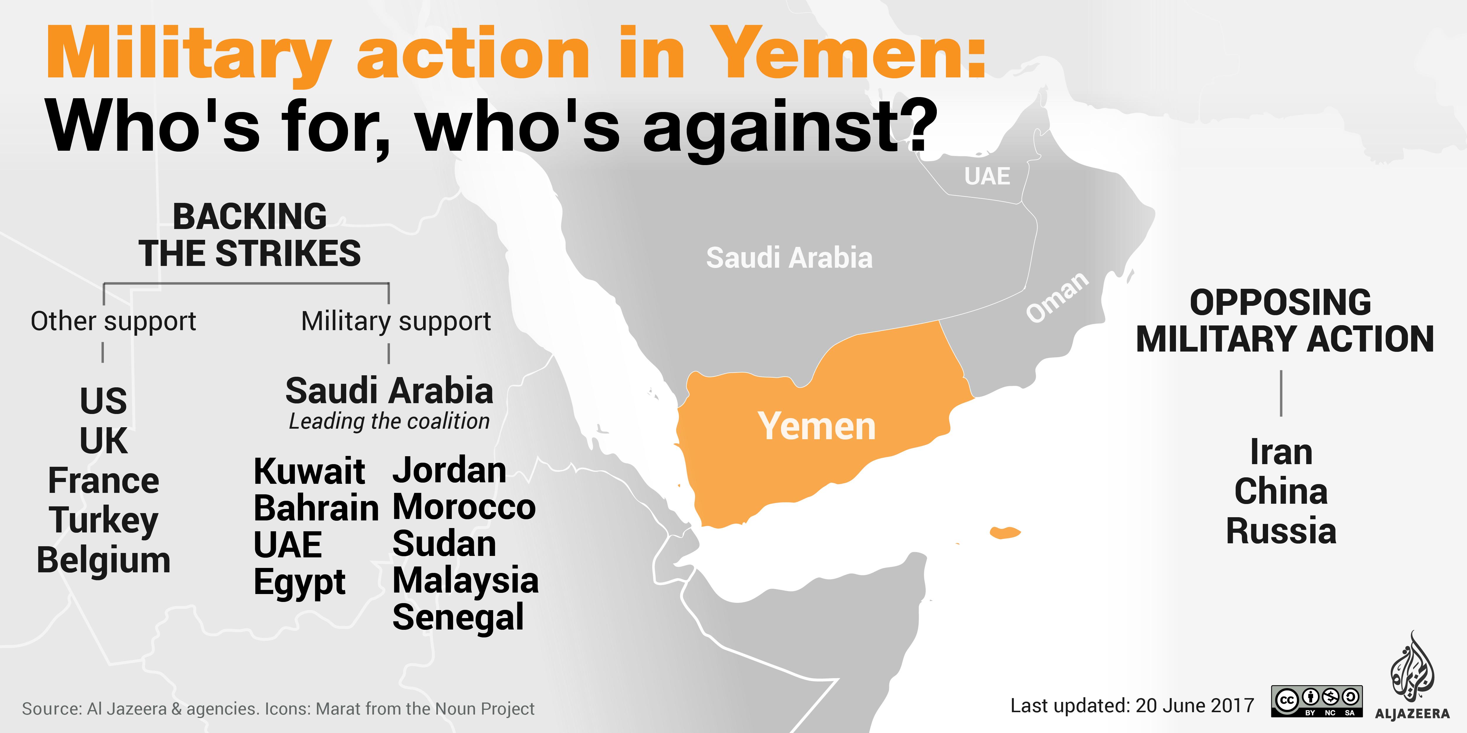 Geopolitik um Jemen