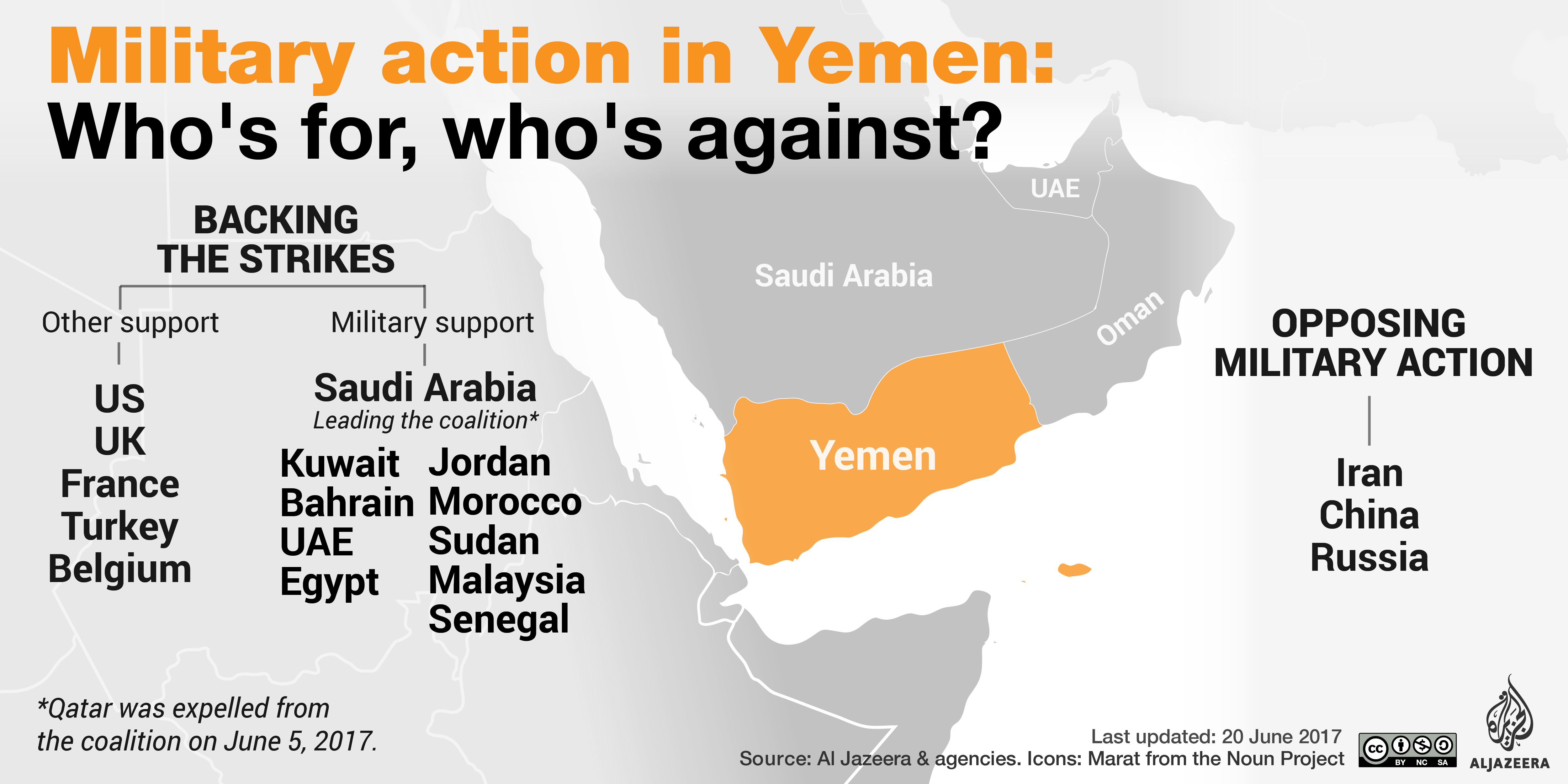 Military action in Yemen: Who's for, who's against? Saudi Arabia Morocco