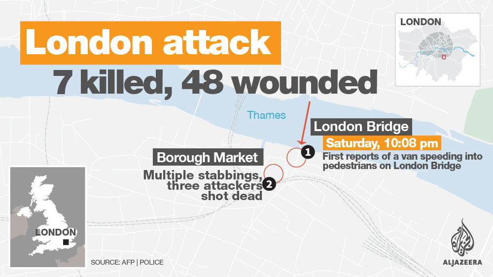 london bridge attack map infographic