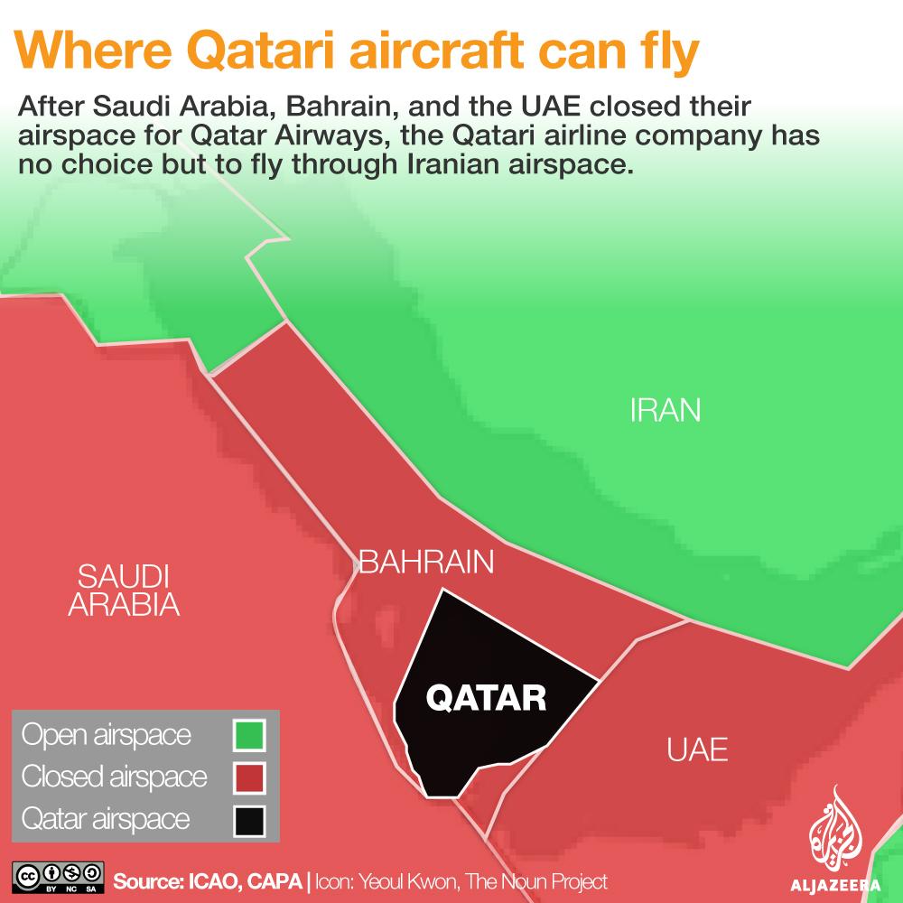 qatar airspace infographic