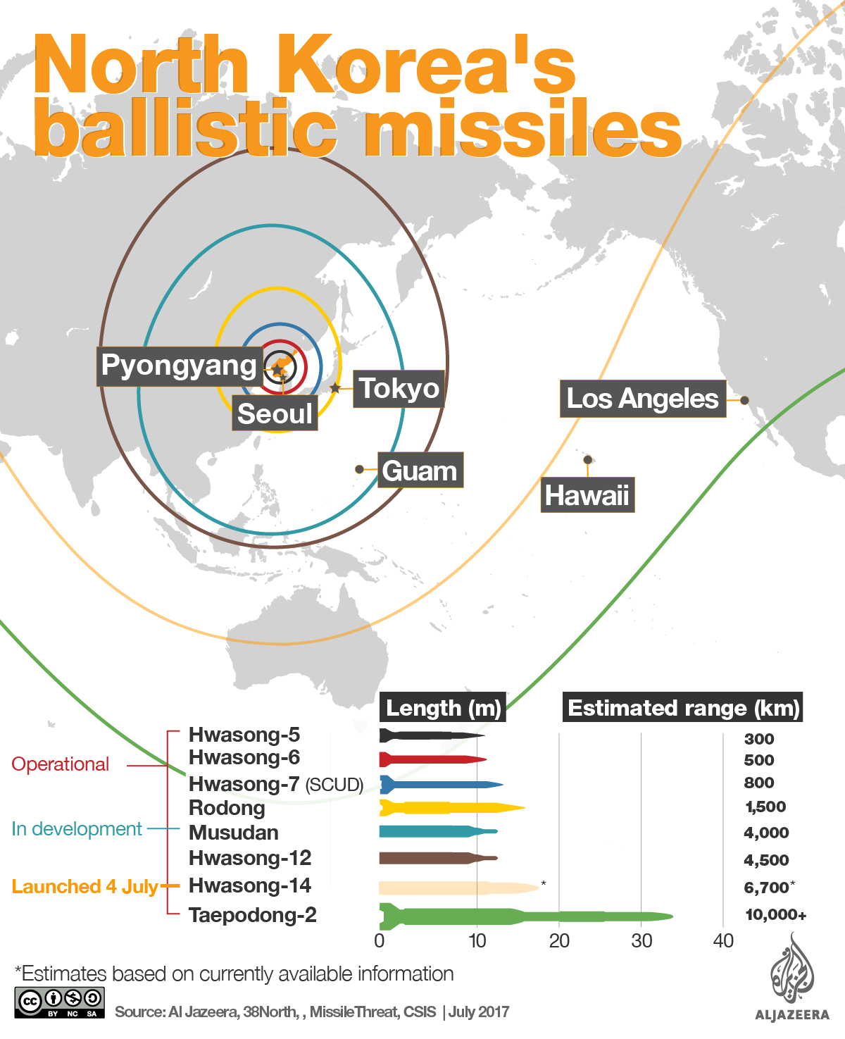 north korea missile test range infographic