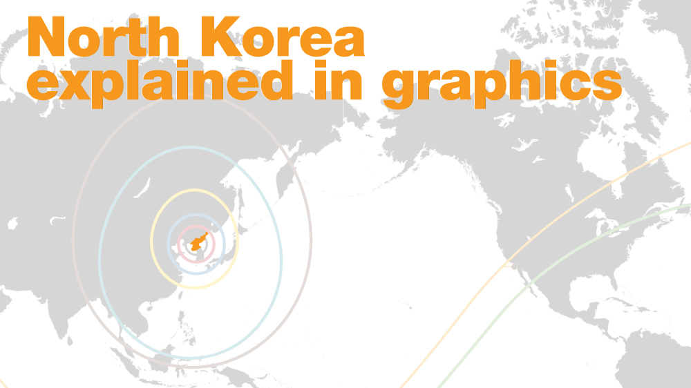 North Korea explained in graphics