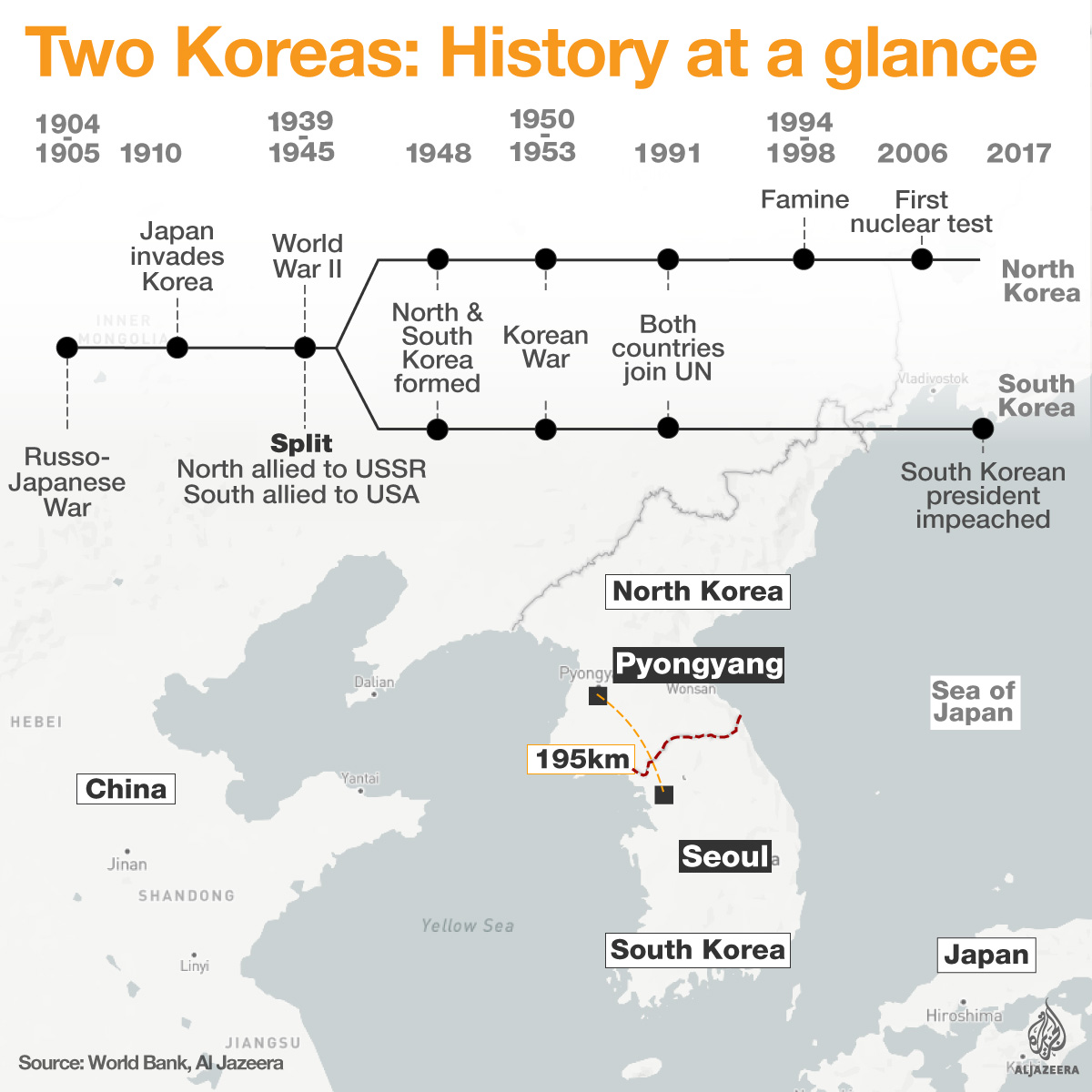 North Korea All you need to know explained in graphics  North