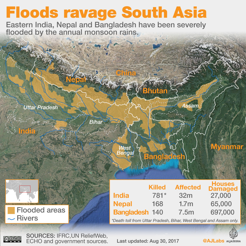 Floods in India Nepal Bangladesh Bihar Assam UP West Bengal