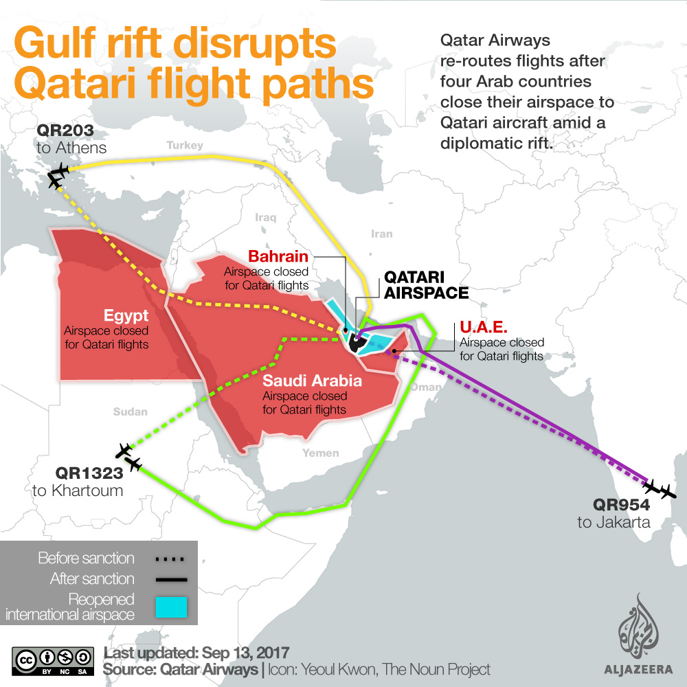 Qatari flight paths rerouted by gulf crisis qatar al jazeera iranian airspace now supports major air traffic flow for many destinations within the middle east since the blockade qatar airways has opened several new gumiabroncs Images