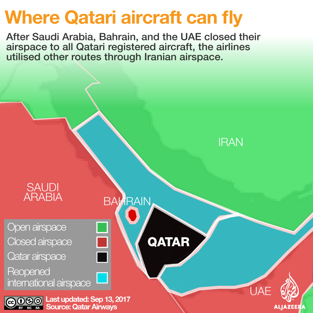 Qatari flight paths rerouted by Gulf crisis | Qatar | Al Jazeera