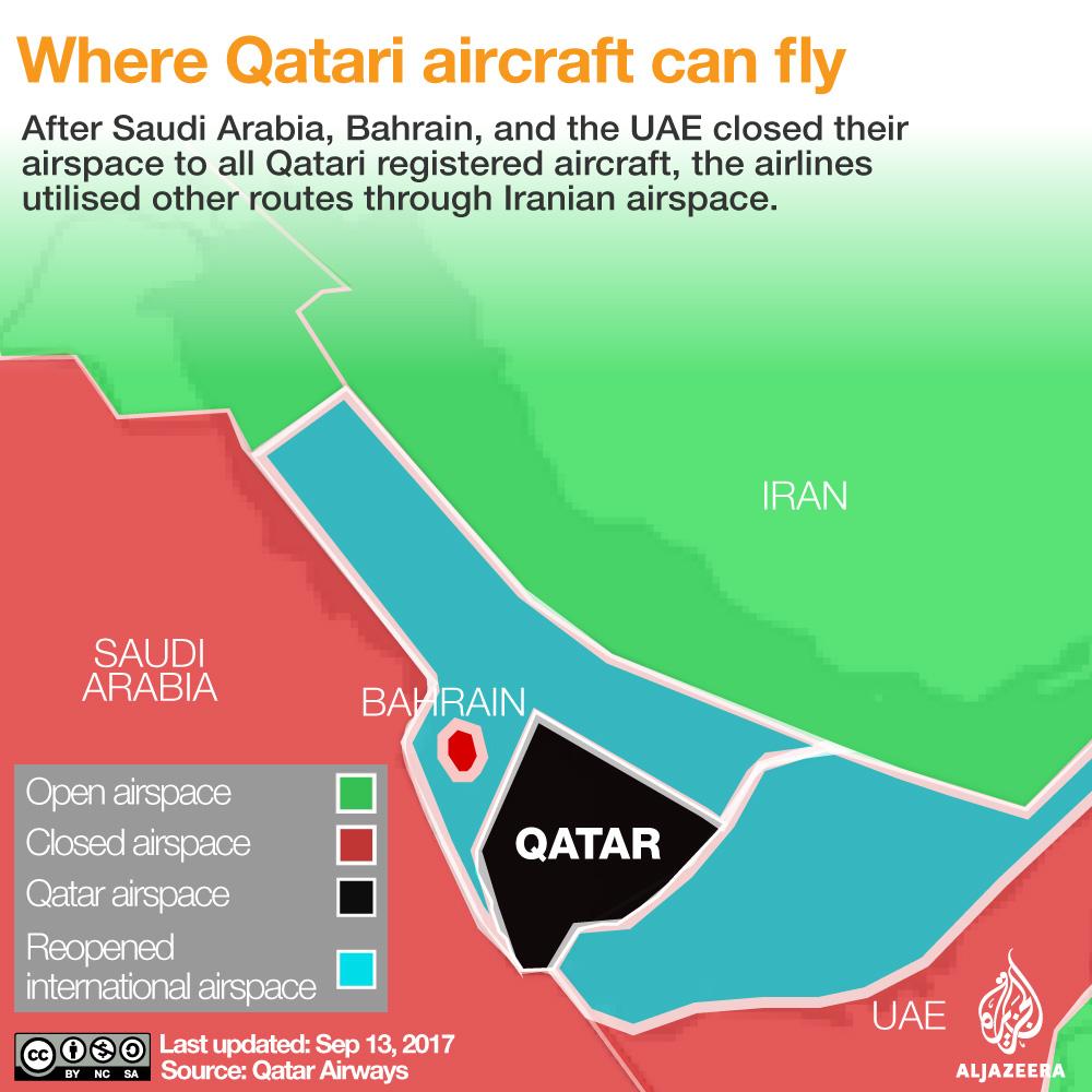 Qatari flight paths rerouted by Gulf crisis | Qatar | Al Jazeera on map jordan and saudi arabia, map of bahrain and jordan, map of bahrain and surrounding countries, map of bahrain and india,