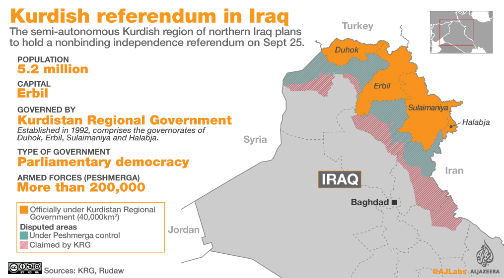 Image result for kurdish referendum
