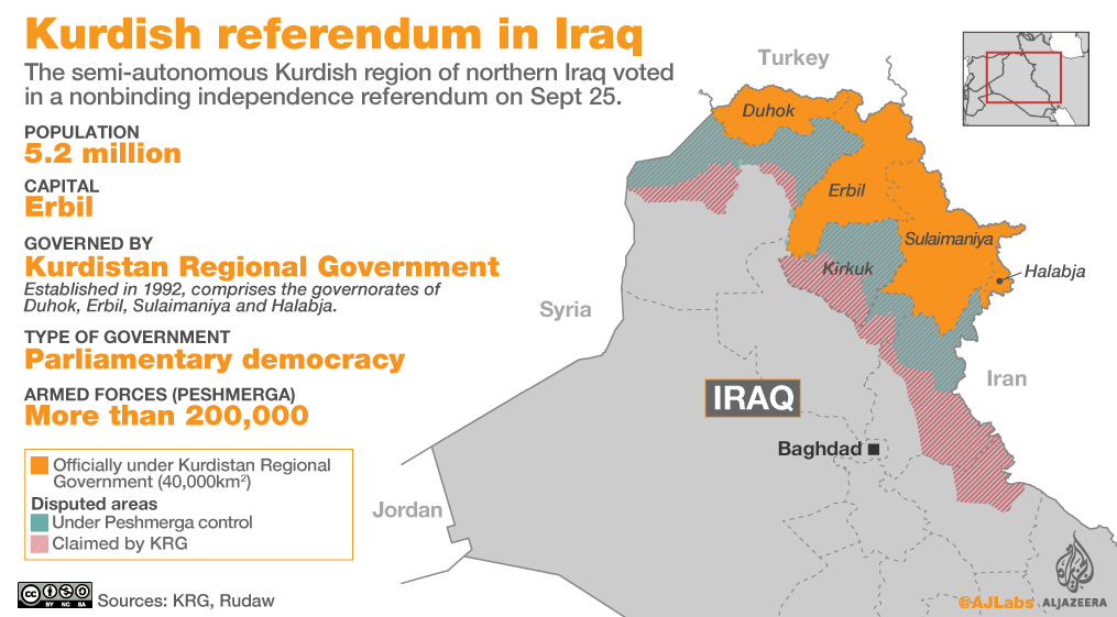 later in the day the united states called on the iraqi and kurdish forces to avoid escalation and turn to dialogue to resolve their differences