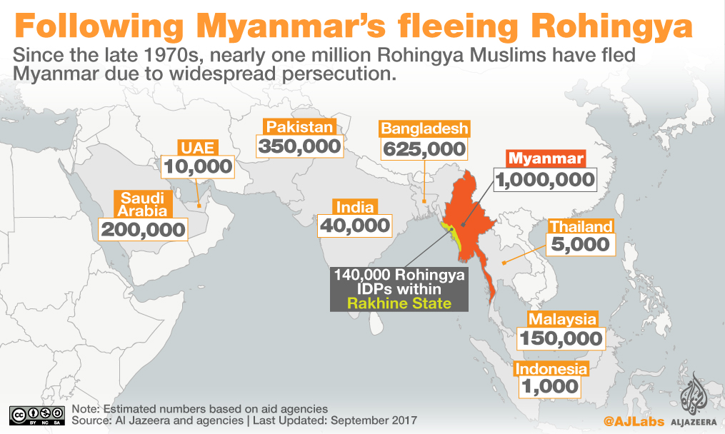 Image result for following myanmar fleeing rohingya pic