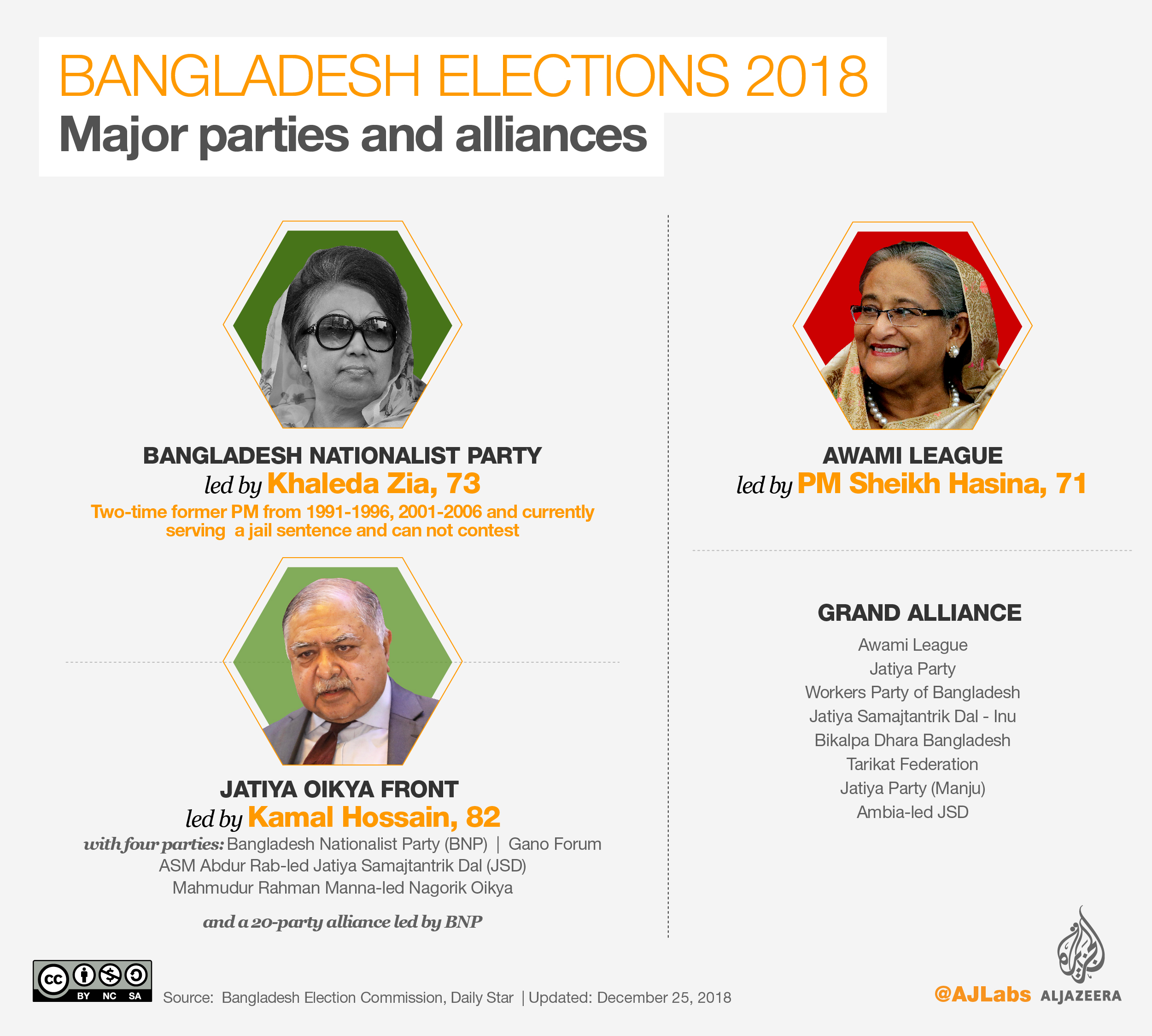 Bangladesh elections 2018: What you need to know