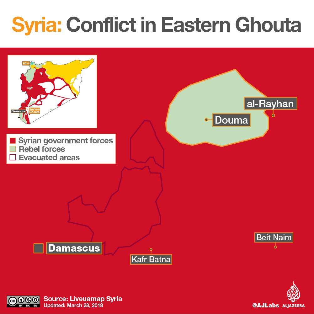 Reports of Douma evacuation deal 'not true': council member