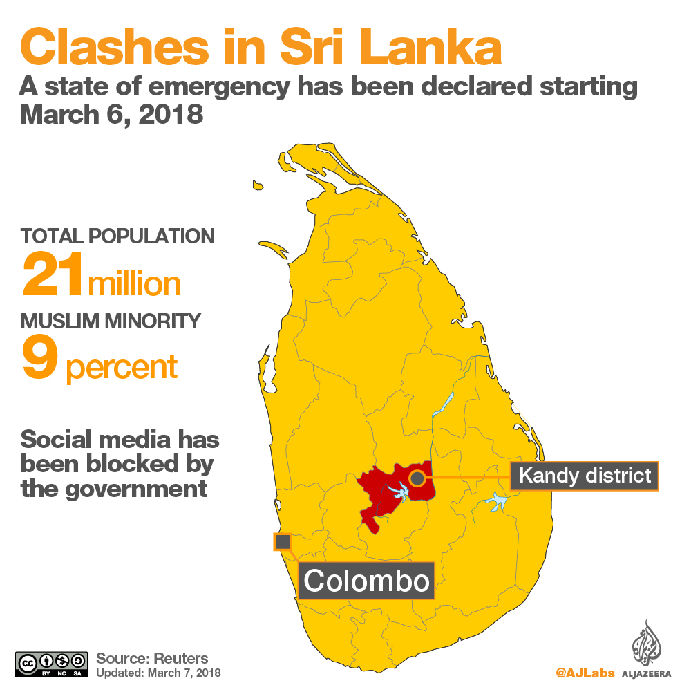 Sri Lanka 'on the brink' amid fresh anti-Muslim violence | Sri Lanka