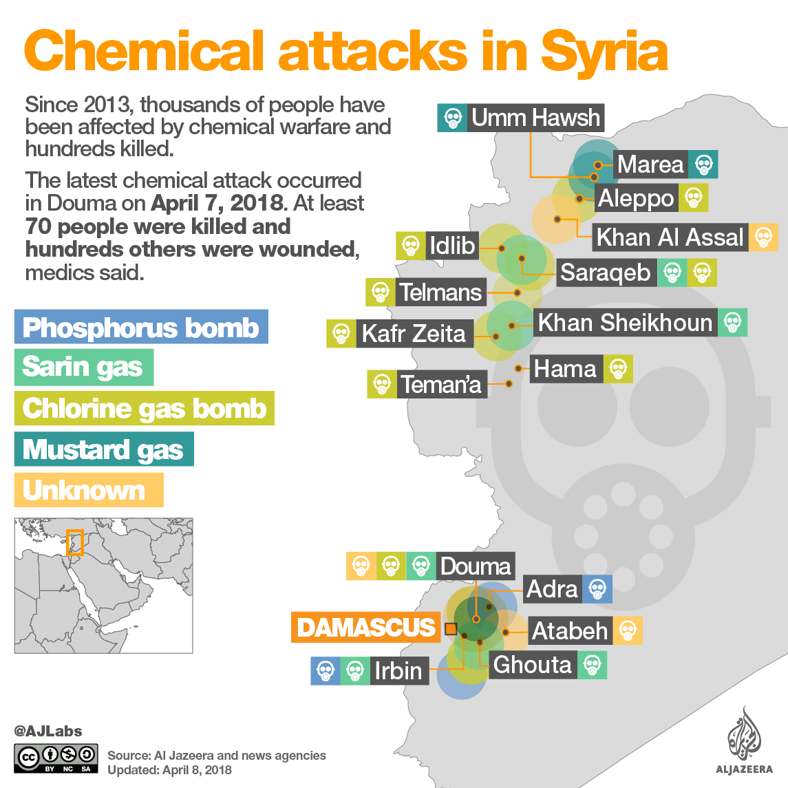 Chemical Attacks In Syria Syria Al Jazeera