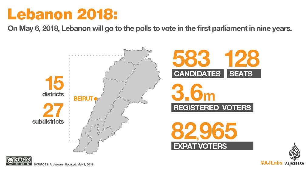 In Lebanon's Zahle, elections are local   Lebanon News   Al